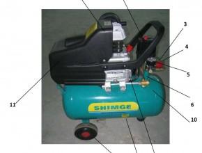 Shimge compressor characteristics